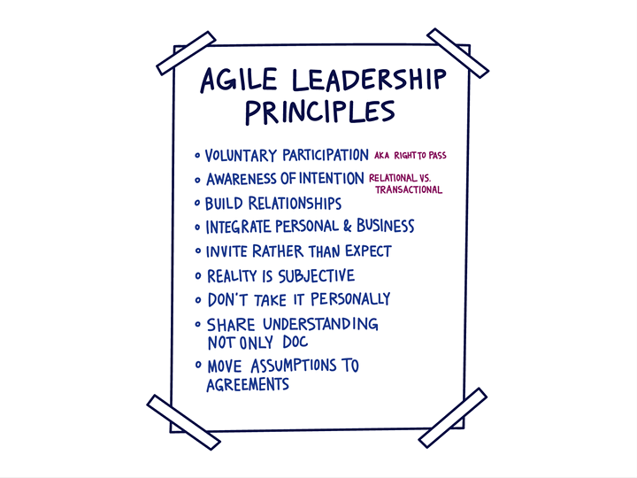a list of agile leadership principles