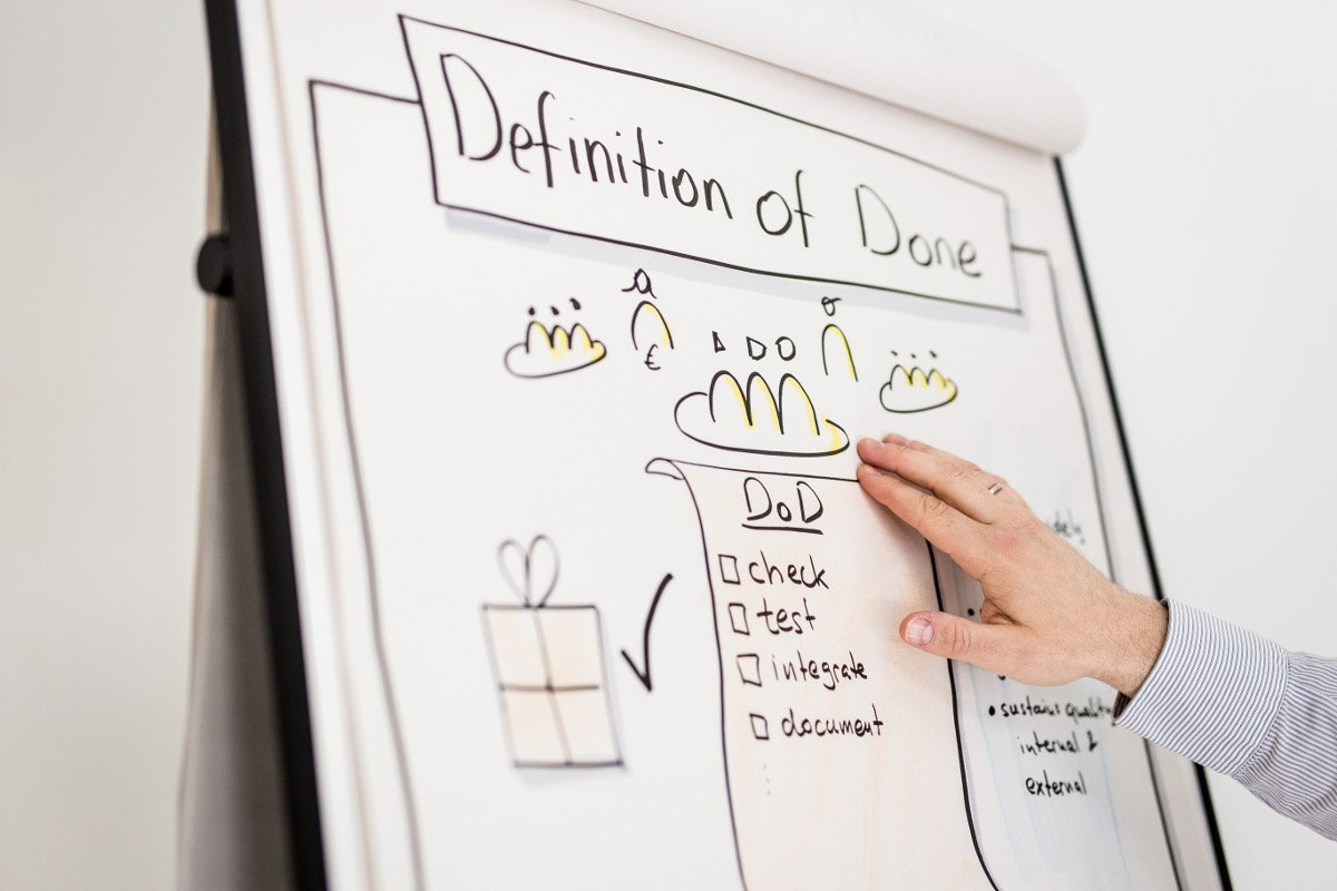Scrum Master Zertifizierung - Definition of Done Flipchart